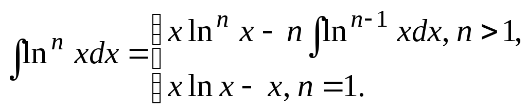 kas ir binārs variants)