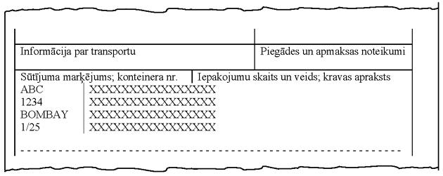 kas ir līguma variants)