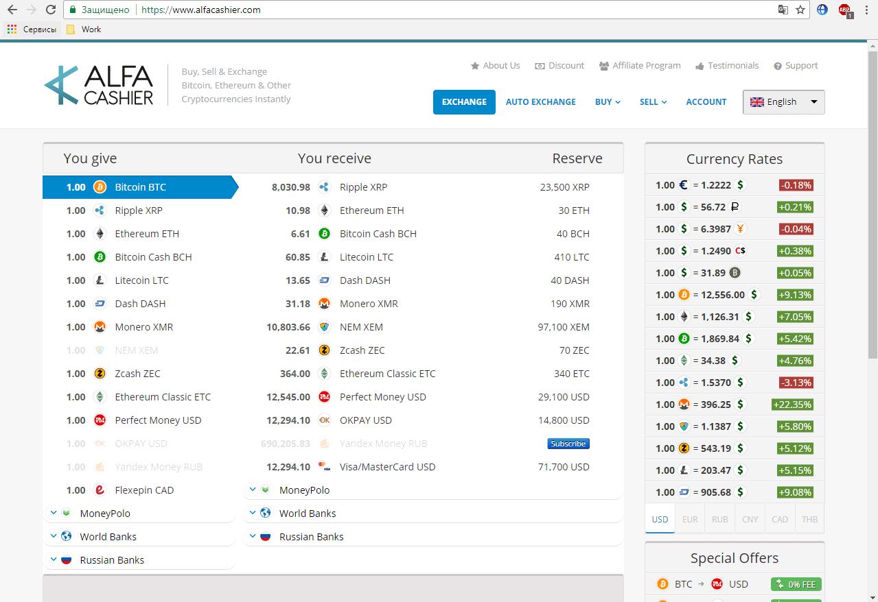 Ko iemācījos no ieguldījumiem bitcoin azboulings.lv
