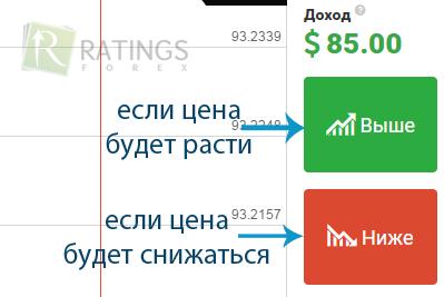 Asv tirgotāji binārās opcijas! Bināro iespēju brokeri kriptovalūtas - azboulings.lv