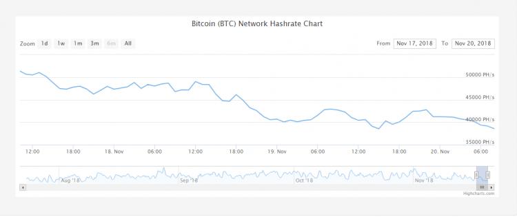 kur iegūt bitcoin, cik daudz satoshi)