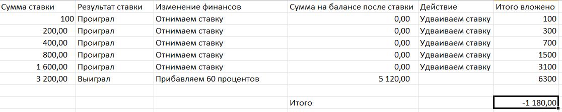 liels binārā opcijas džekpots)