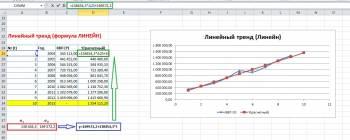 Tirdzniecība ar Forex peļņas palielināšanas indikatoru