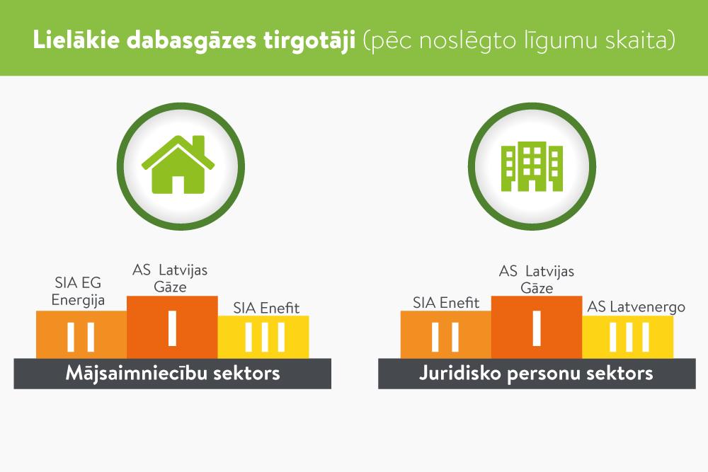 mājsaimniecību tirdzniecība)