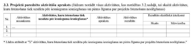 opcijas līguma projekts)