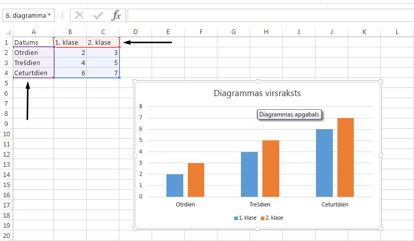 opciju apzīmējumu tabula