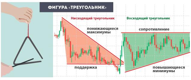 opciju sistēmas pieeja ieguldījumiem)