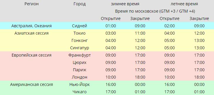 opciju tirgotājs)