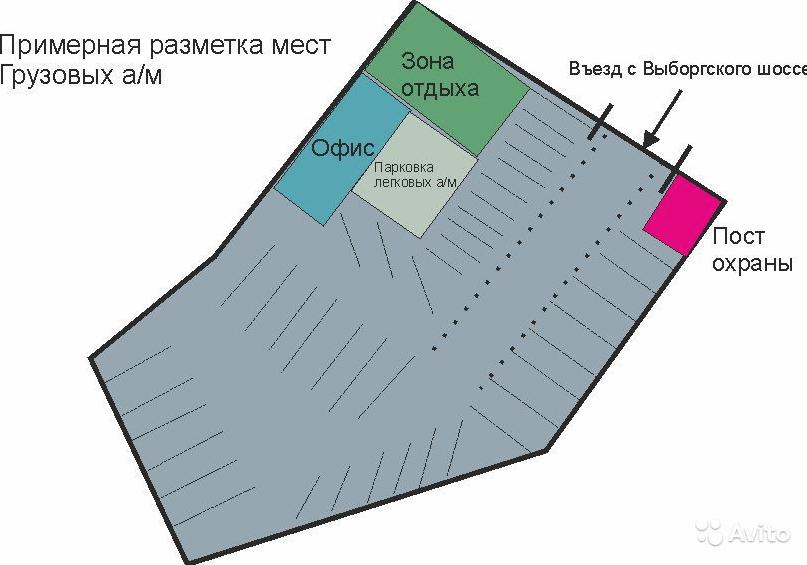 organizēt autostāvvietu pie mājas un nopelnīt naudu)