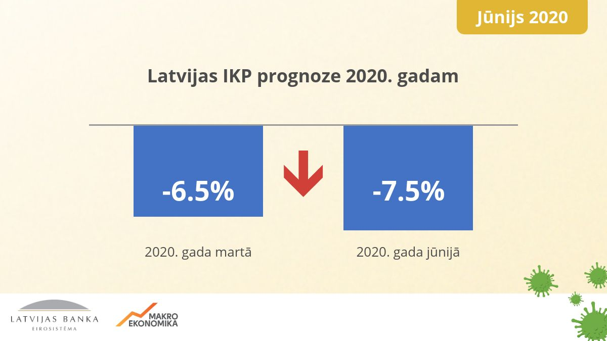 Kristaps Klauss: Prognozes, neskaidrības un iespējas | azboulings.lv