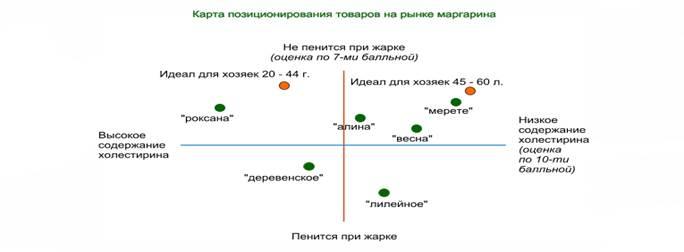 opciju stratēģijas un iespēju tirdzniecība vaniļas iespējas