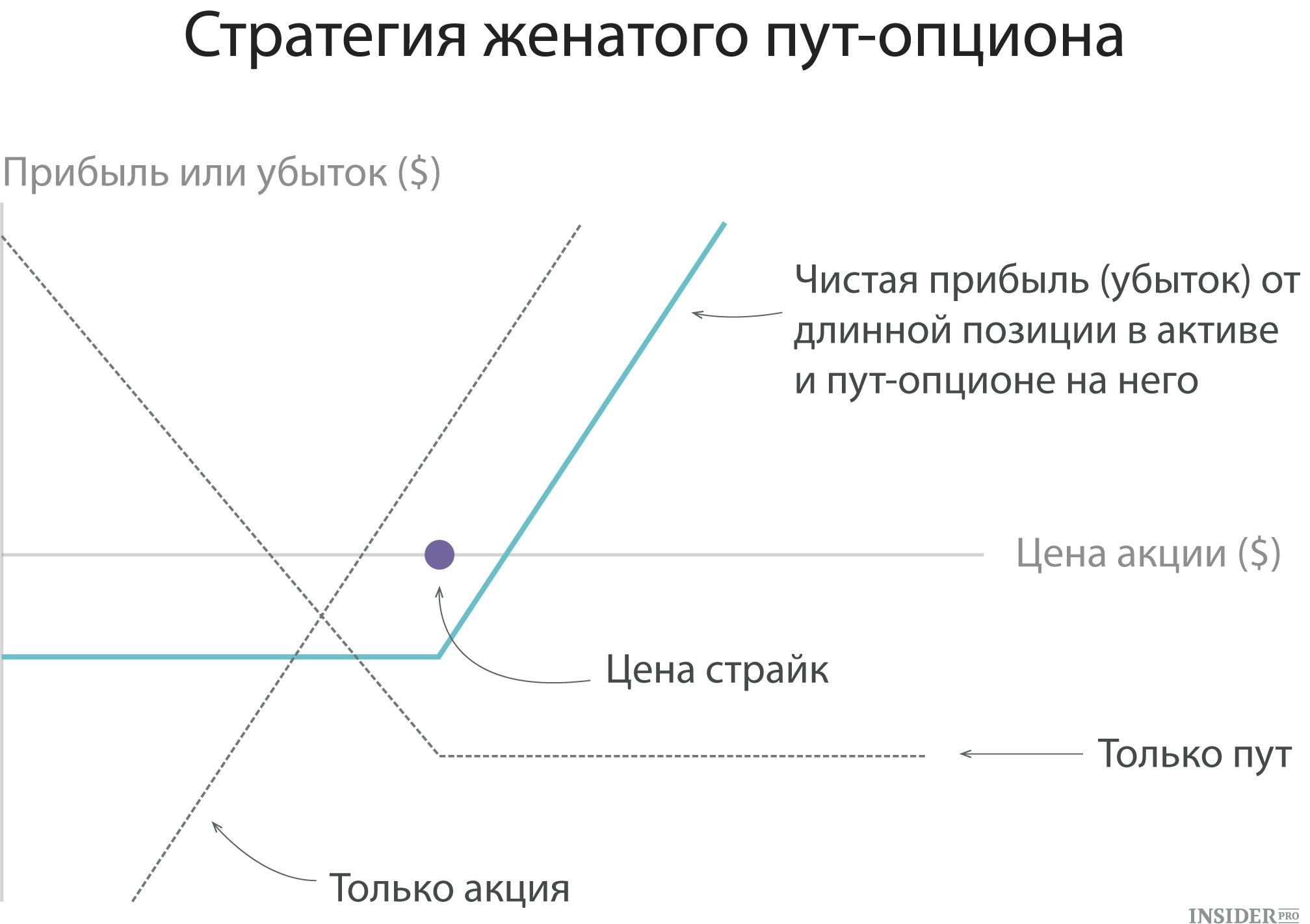 Opcijas - riska sadalīšanas un peļņas līdzeklis