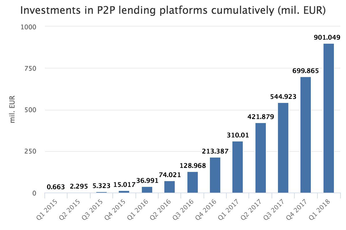 shēma, kā pelnīt naudu internetā par līdzekļu ieguldījumu