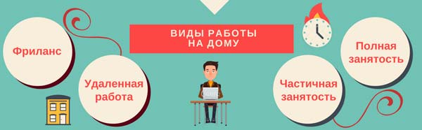 strādāt ar iespējām bez ieguldījumiem)