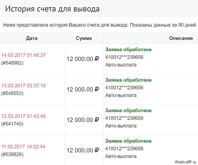 strādāt internetā ar mobilo bez ieguldījumiem)