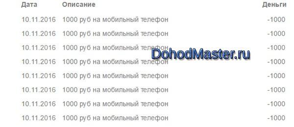 tiešsaistes ienākumu programmas)