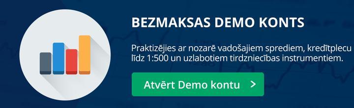 tirdzniecības demo konts bez reģistrācijas
