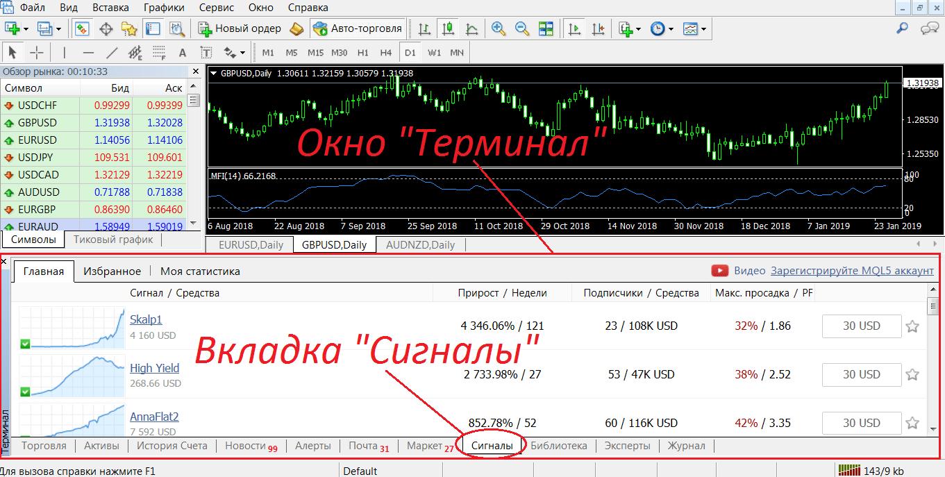 tirdzniecības signāli, kā to izmantot