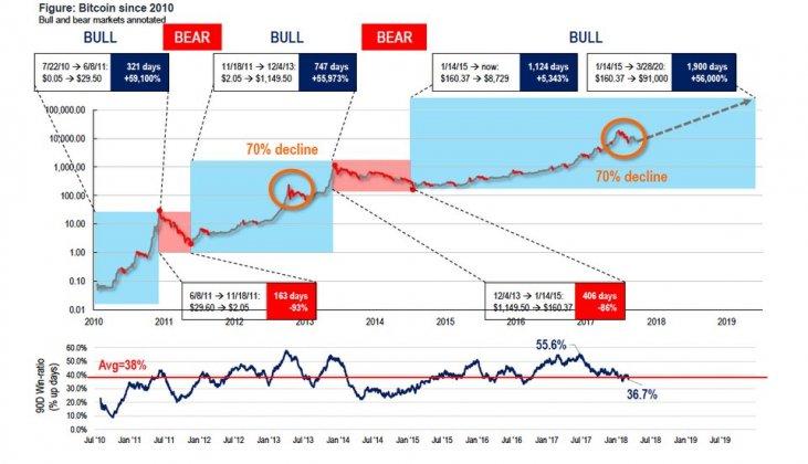 tirdzniecības stabils grafiks