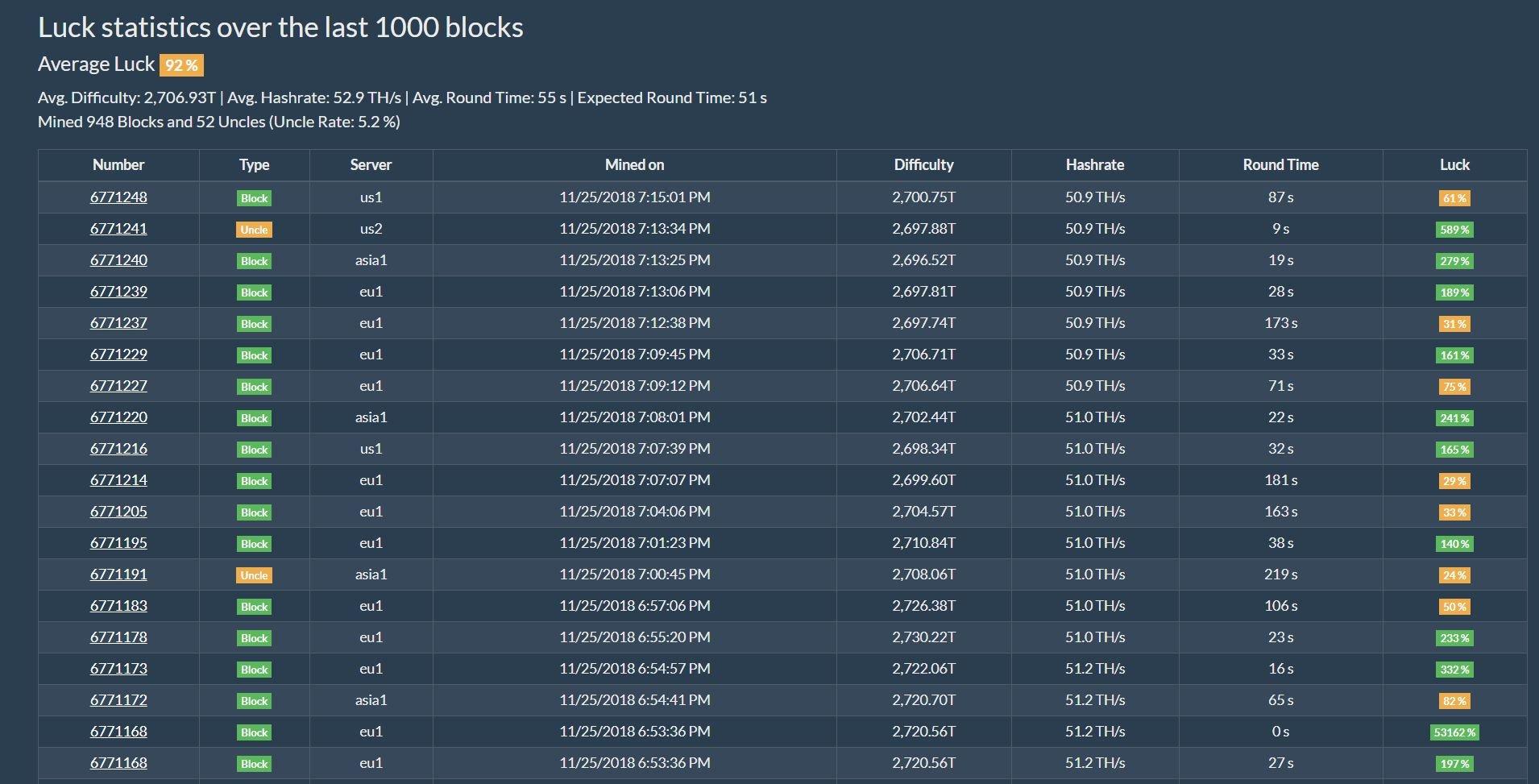 vai ir izdevīgi pirkt bitcoin simona opcijas