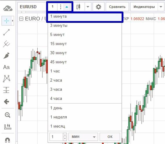 veiksmīgas bināro opciju tirdzniecības stratēģijas)